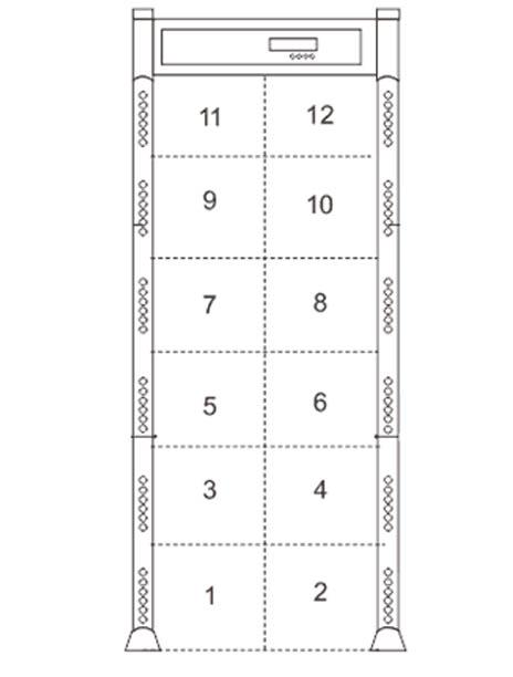 vrata metal detektor mgt 12 4