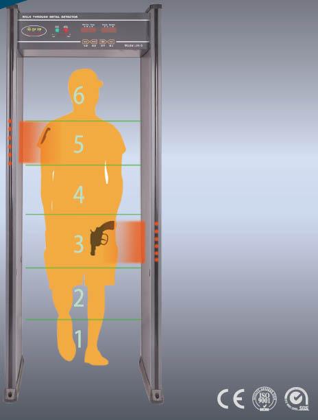 vrata metal detektor mgt6 1